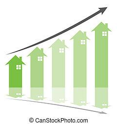 home price increase concept