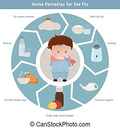 Home remedies for the flu. Infographic element. Health concept.