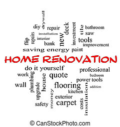 Home Renovation Word Cloud Concept in red caps