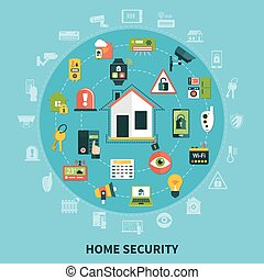 Home Security Round Composition