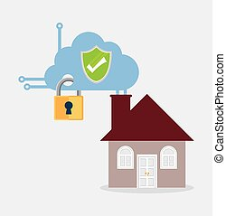 home security shield protection cloud smart