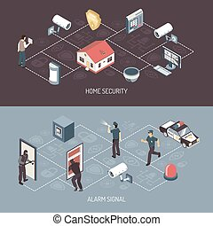 Home Security System 2 Isometric Banners