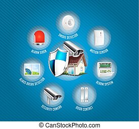 Home security system - motion detector, glass break sensor,...