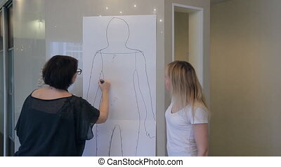 Home stylist shows figure characteristics for client drawing sketch.