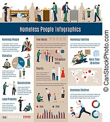 Homeless People Infographics - Homeless people infographics...
