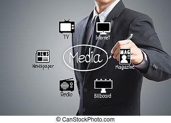 homem, desenho, mídia, ícones, diagrama