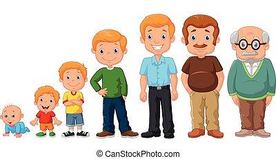 homem, fases, desenvolvimento, caricatura