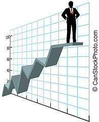 homem negócio, cima, topo, companhia, mapa crescimento