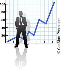 homem negócio, e, crescimento financeiro, sucesso, mapa