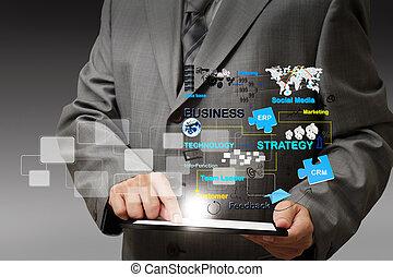 homem negócio, mão, toque, ligado, tabuleta, computador, virtual, negócio, processo, diagrama
