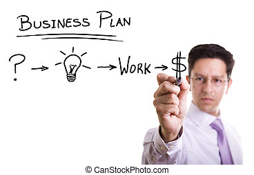 homem negócios, com, idéias, para, sucesso