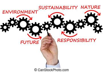 homem negócios, com, plano negócio, para, sustainability,...