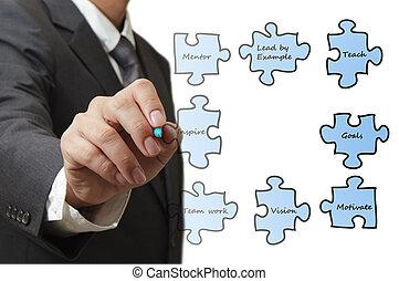 homem negócios, delinear, quebra-cabeças