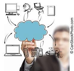 homem negócios, desenho, nuvem, rede, ligado, whiteboard