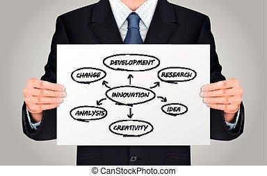 homem negócios, fluxo, Mapa, segurando, inovação