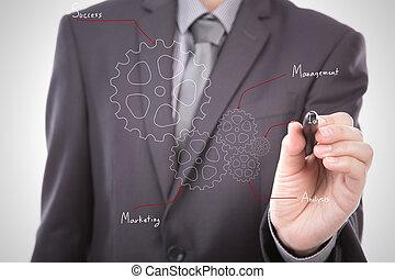 homem negócios, mão, desenho, engrenagem, para, sucesso, conceito