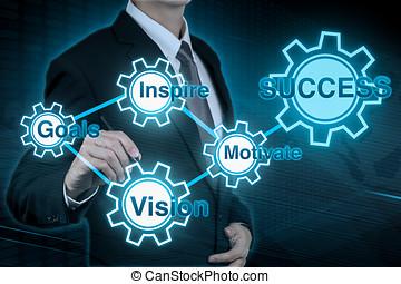 homem negócios, sucesso, mapa, conceito