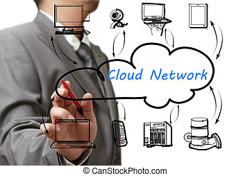 homem negócios, whiteboard, rede, nuvem, desenho