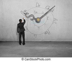 homens negócios, desenho, pdca, círculo, com, relógio, e,...