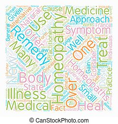 Homeopathy text background wordcloud concept