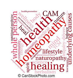 Homeopathy word cloud on a white background.