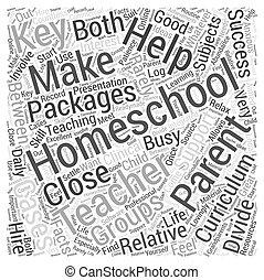 homeschool teachers dlvy nicheblowercom Word Cloud Concept