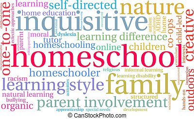 Homeschool Word Cloud - Homeschool word cloud on a white...