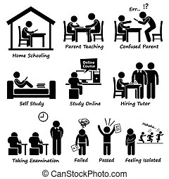 The pictogram set shows a child under homeschooling, and being taught by his father. He also study online and get help from private tutor. He took examination test and pass. The only fallback of homeschooling is lack of friends and social skills.
