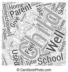 homeschooling the darker side dlvy nicheblowercom Word Cloud Concept