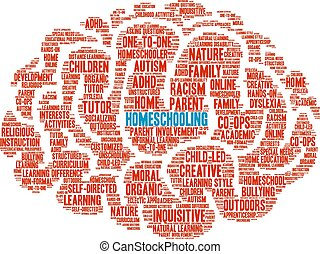 Homeschooling Word Cloud - Homeschooling word cloud on a...
