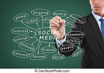 homme affaires, écriture, social, média, concept