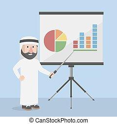 homme affaires, arabe, présentation