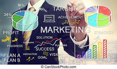 homme affaires, commercialisation, dessin, concepts