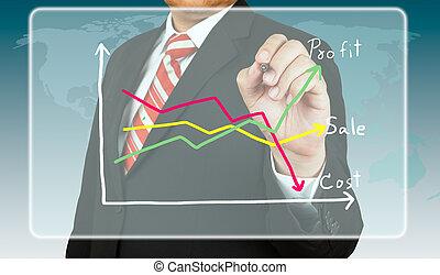 homme affaires, dessiner, a, diagramme, sur, profit, et,...