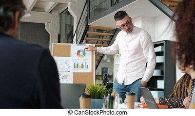 homme affaires, fâché, données, pointage, business, planche, blâmer, crier, pendant, réunion, employés