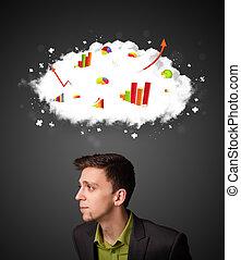 homme affaires, faire gestes, à, nuage, et, diagrammes, concept