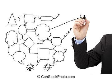 homme affaires, main, dessiner, idée, et, analyse, concept,...