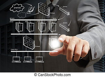 homme affaires, main, points, internet, système, diagramme