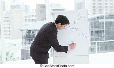 homme affaires, whiteboard, réunion, écriture