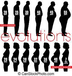 hommes, obésité, évolution, et, grossesse