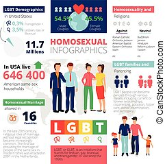 Homosexual Infographics Template