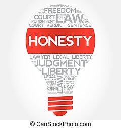 Honesty bulb word cloud
