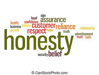 Honesty word cloud