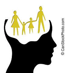 hoofd, concept, silhouette, gezin, denken, droom, waar