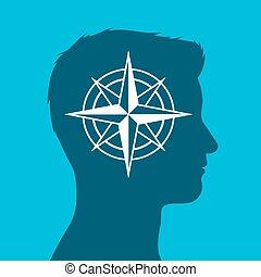 hoofd, silhouette, roos, meldingsbord, menselijk, kompas