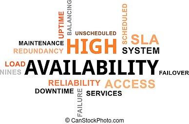 hoog, woord, -, beschikbaarheid, wolk