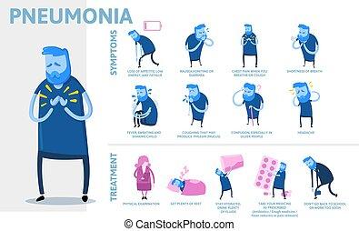 horizontal., character., vector, pneumonia, texto, plano, ...