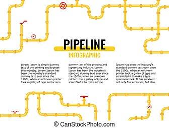 horizontal, industriel, canaux transmission, eau, fond, essence, jaune