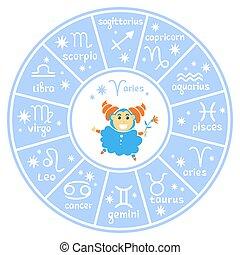 horoscop, signs-05
