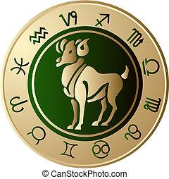horoscope, bélier